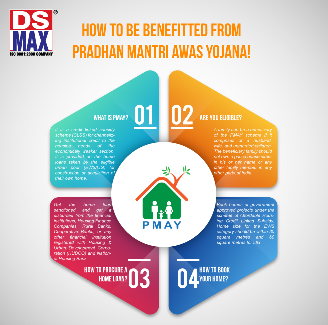 How to be Benefited from Pradhan Mantri Awas Yojana