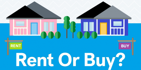 Should you Buy a Flat or Stay on Rent?